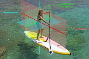 Adding new demisions to your SUP performance